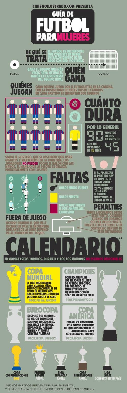 guia-futbol-mujeres-infografia